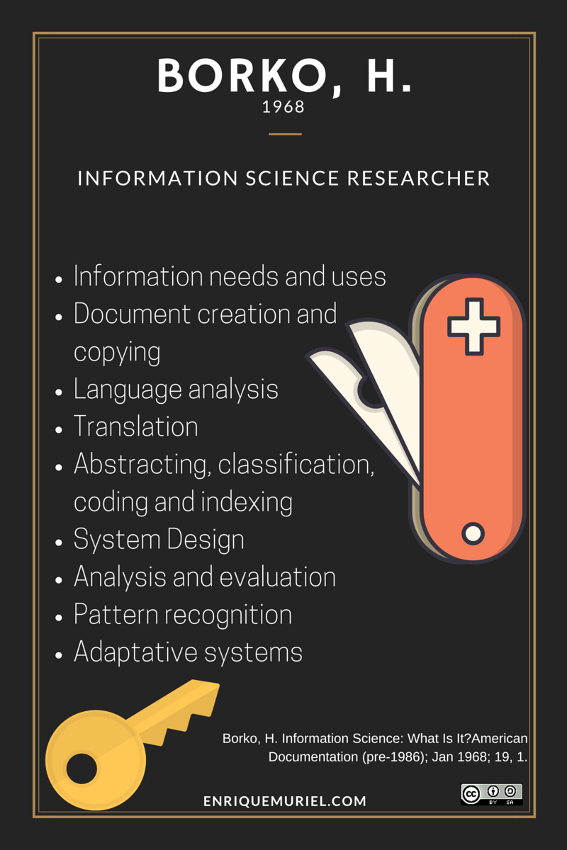 Information Science researchers areas